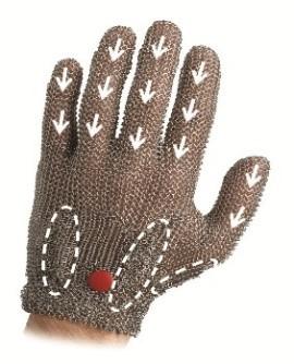 Manulatex Handschoenvorm en -maat